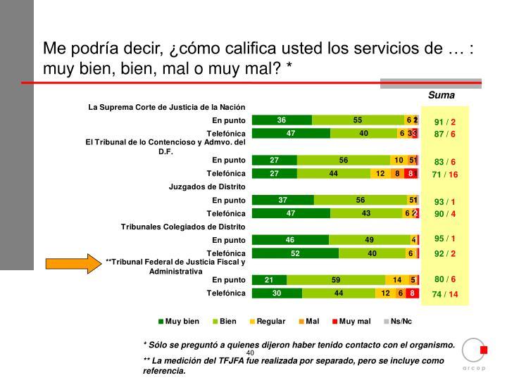 Me podría decir, ¿cómo califica usted los servicios de … : muy bien, bien, mal o muy mal? *
