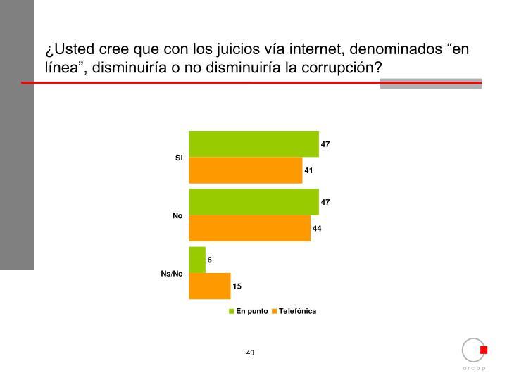 """¿Usted cree que con los juicios vía internet, denominados """"en línea"""", disminuiría o no disminuiría la corrupción?"""