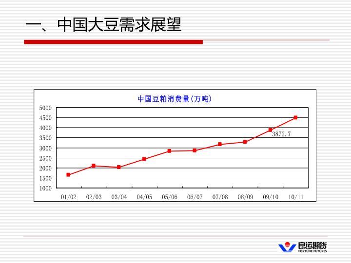 一、中国大豆需求展望