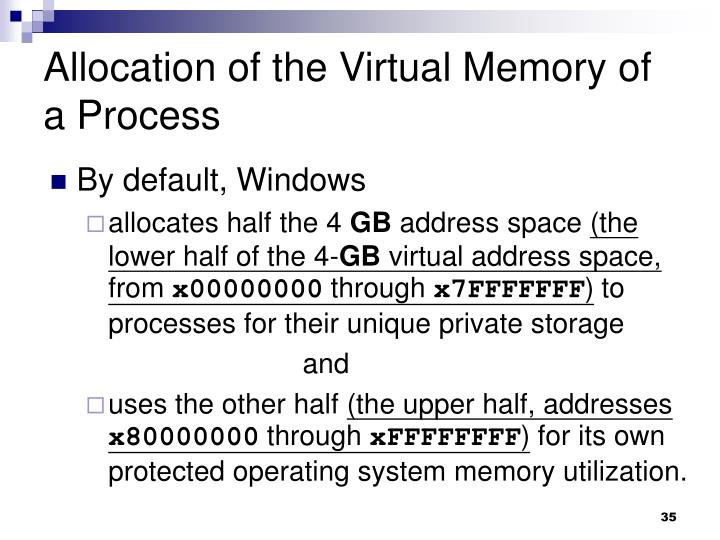Allocation of the Virtual Memory of a Process