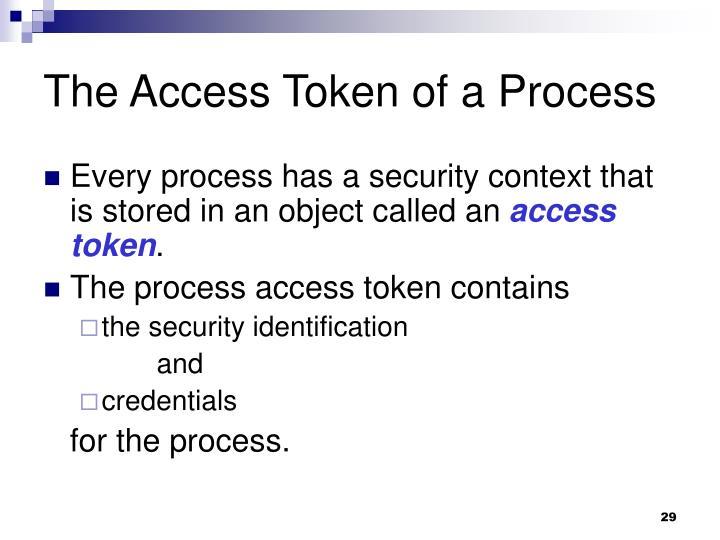 The Access Token of a Process