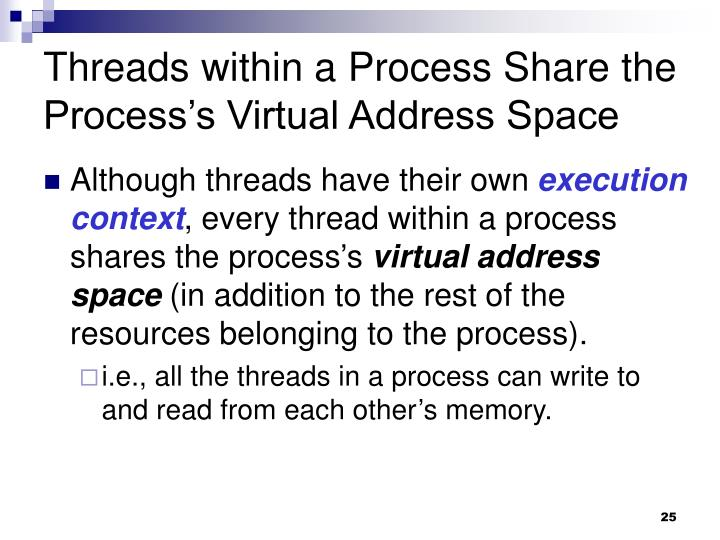 Threads within a Process Share the Process's Virtual Address Space