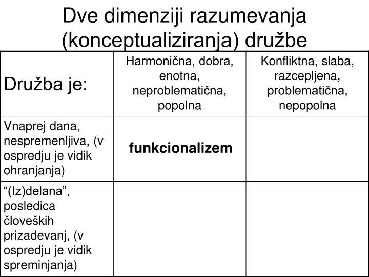 Dve dimenziji razumevanja (konceptualiziranja) družbe