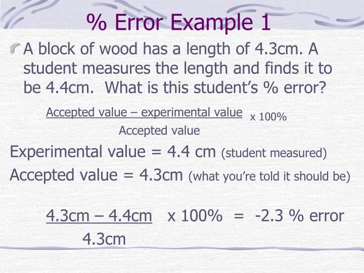 % Error Example 1