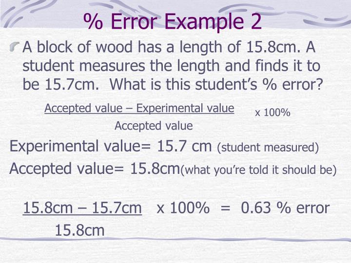 % Error Example 2