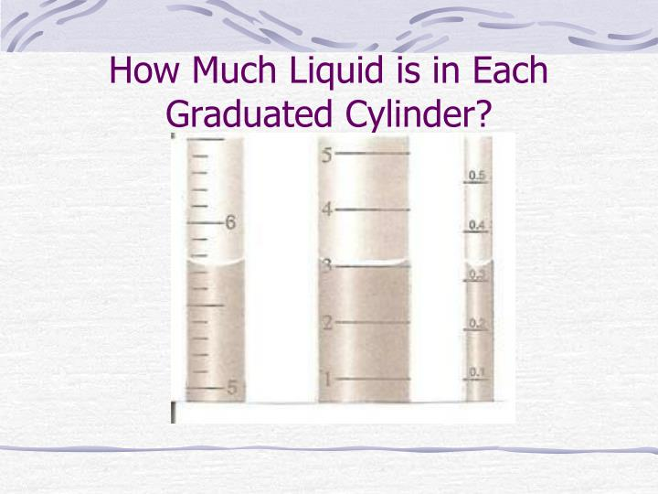 How Much Liquid is in Each Graduated Cylinder?