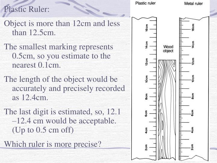 Plastic Ruler: