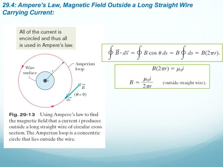 29.4: Ampere's Law, Magnetic Field Outside a Long Straight Wire