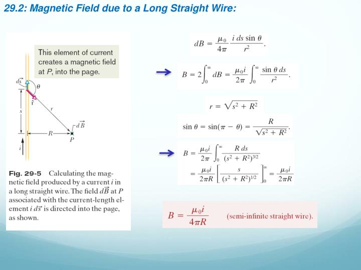29.2: Magnetic Field due to a Long Straight Wire: