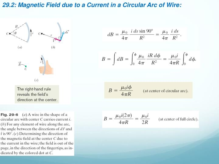 29.2: Magnetic Field due to a Current in a Circular Arc of Wire: