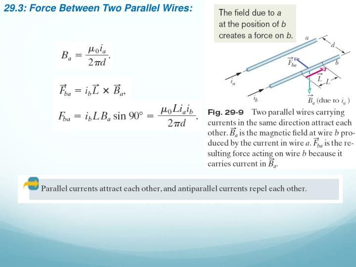 29.3: Force Between Two Parallel Wires: