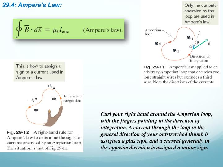 29.4: Ampere's Law: