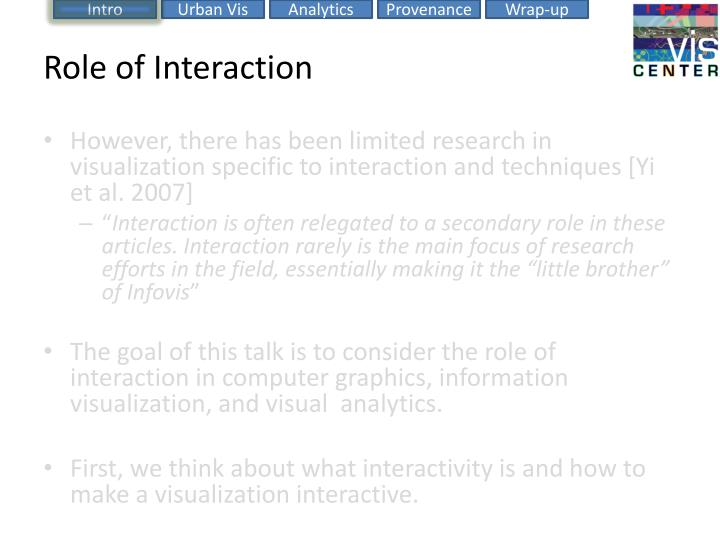 Role of Interaction