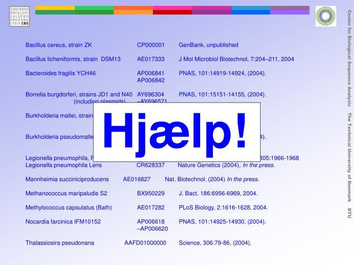 Hjælp!