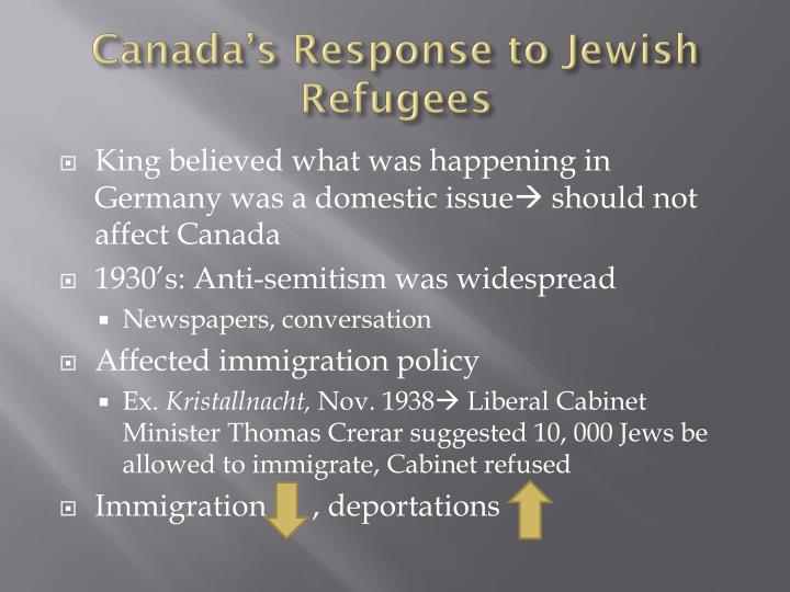 Canada's Response to Jewish Refugees