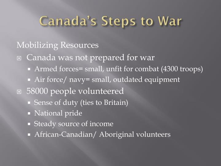 Canada's Steps to War