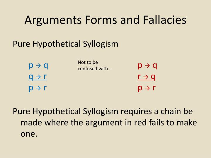 Arguments forms and fallacies1