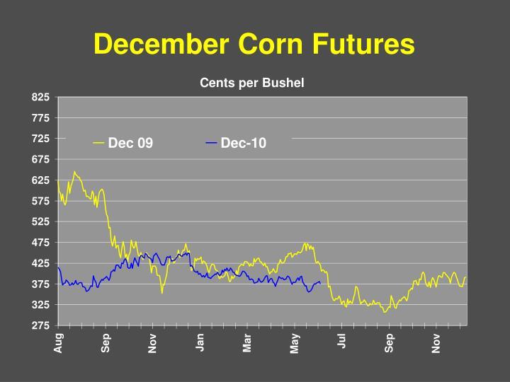 December Corn Futures