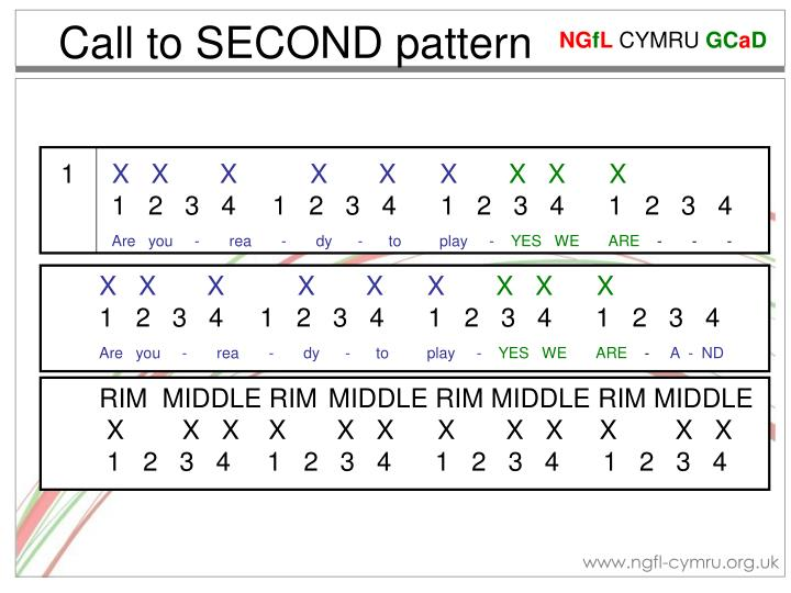 Call to SECOND pattern
