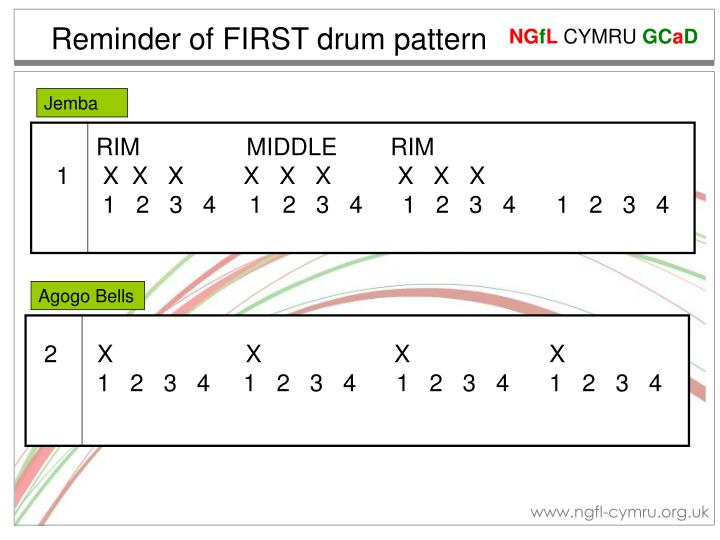 Reminder of first drum pattern