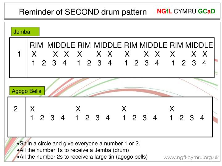 Reminder of second drum pattern