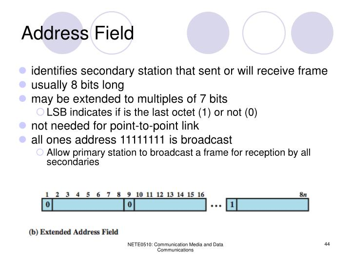 Address Field