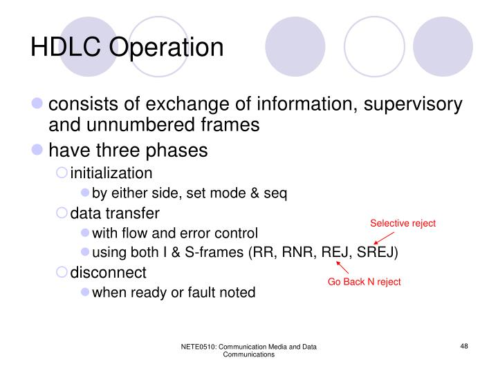 HDLC Operation