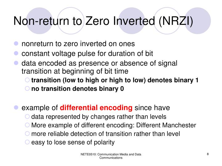 Non-return to Zero Inverted (NRZI)