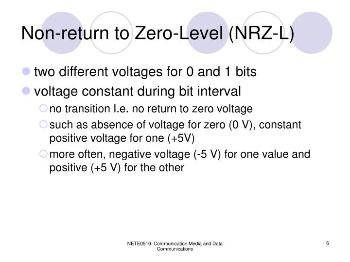 Non-return to Zero-Level (NRZ-L)