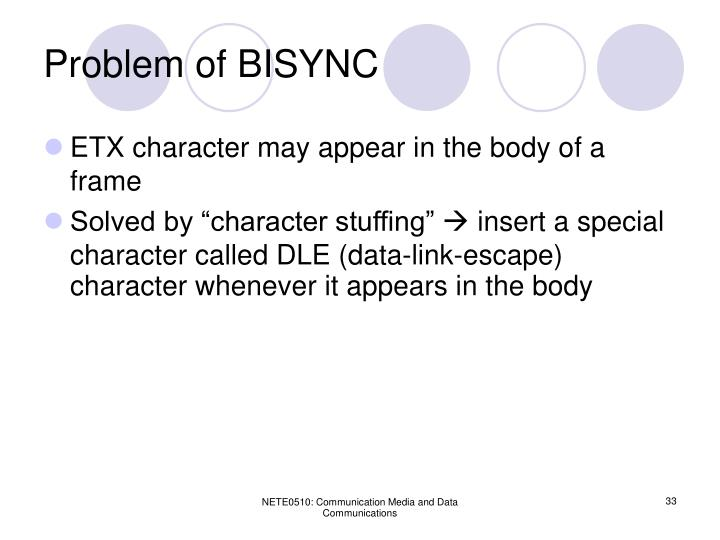 Problem of BISYNC