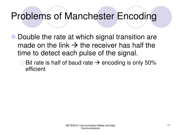 Problems of Manchester Encoding