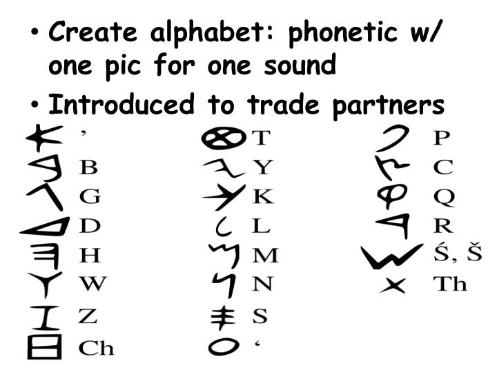 Create alphabet: phonetic w/  one pic for one sound