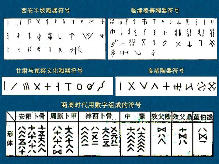 临潼姜寨陶器符号