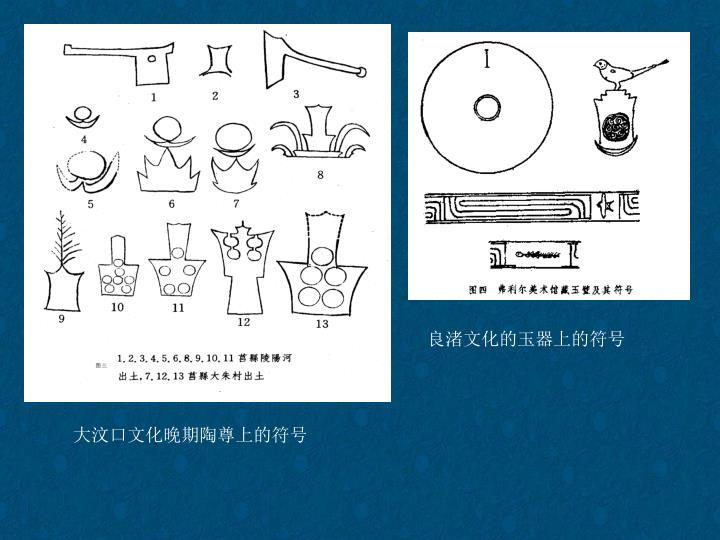良渚文化的玉器上的符号