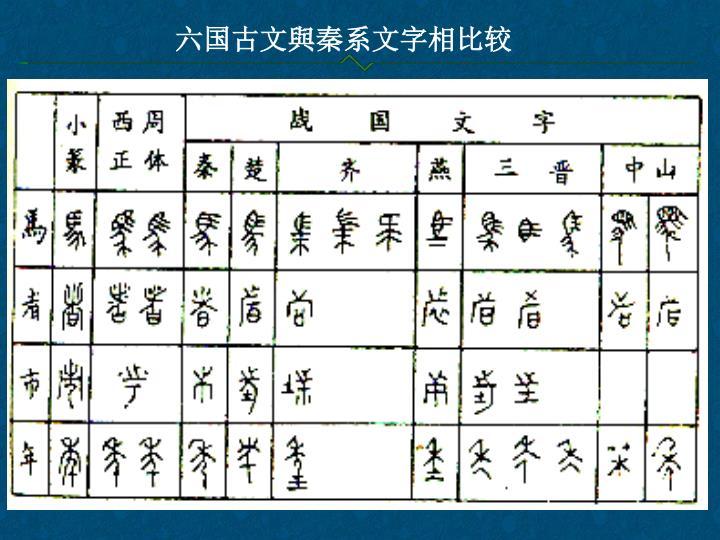 六国古文與秦系文字相比较