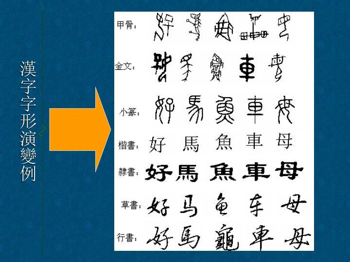 漢字字形演變例