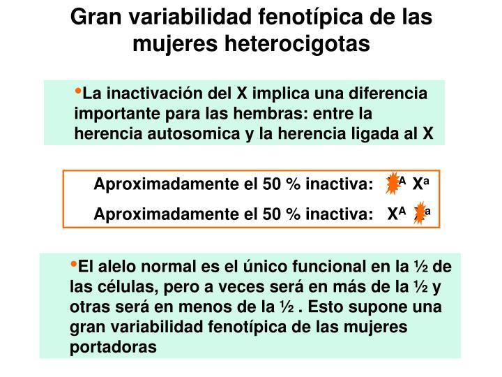Gran variabilidad fenotípica de las mujeres heterocigotas