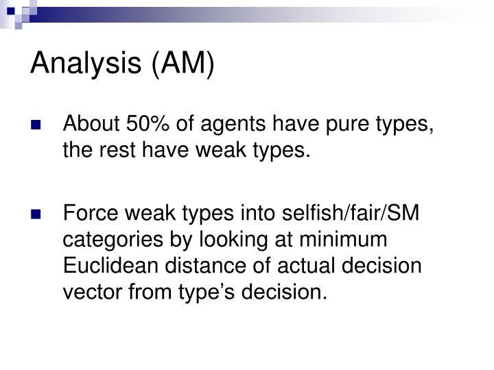 Analysis (AM)