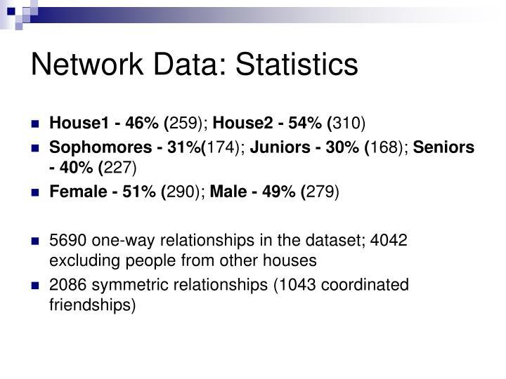 Network Data: Statistics