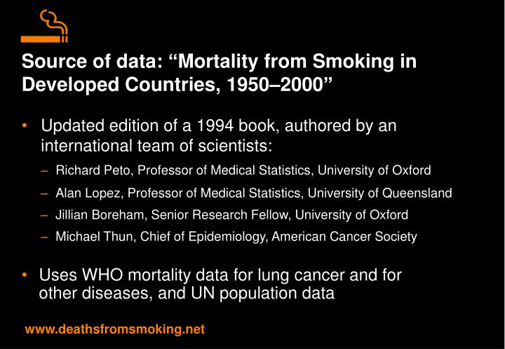 "Source of data: ""Mortality from Smoking in Developed Countries, 1950–2000"""