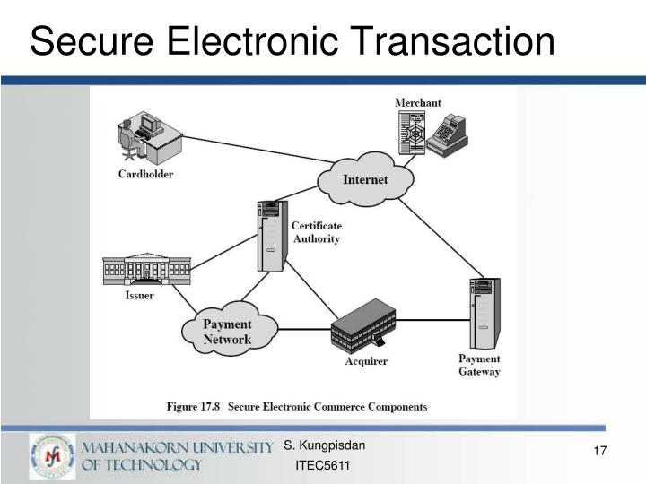2 1 explain how electronic transactions A secure electronic transaction payment protocol high security for electronic payment transactions the objective of our protocol is to provide issuers with the.