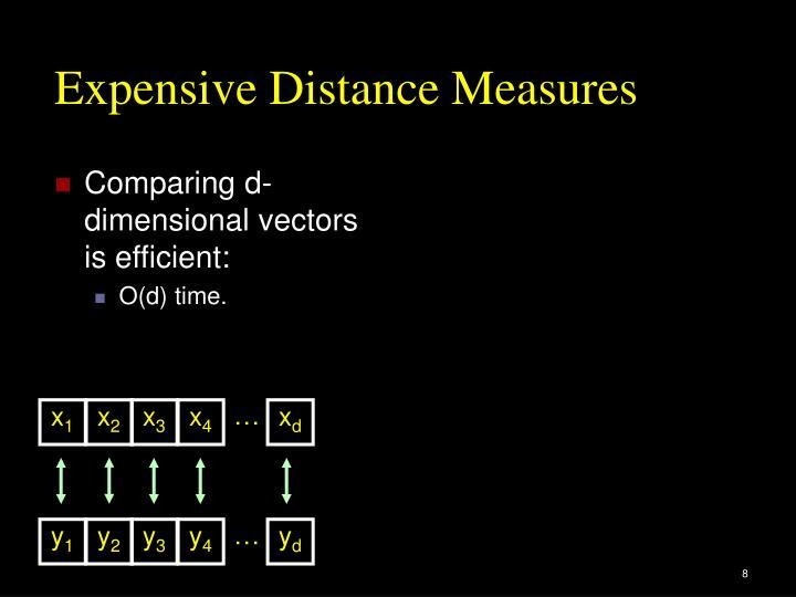 Comparing d-dimensional vectors is efficient: