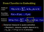 from classifier to embedding6
