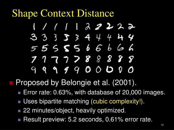Shape Context Distance