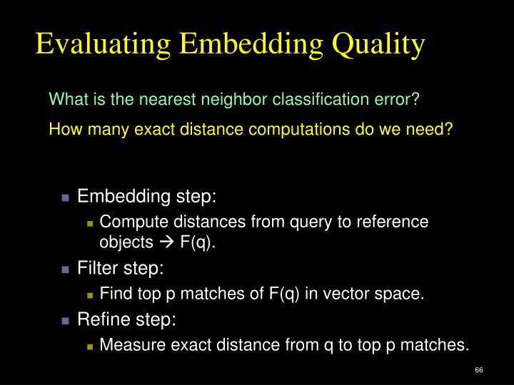 Evaluating Embedding Quality