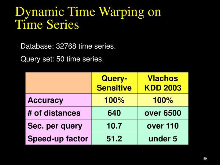 Dynamic Time Warping on