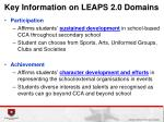 key information on leaps 2 0 domains