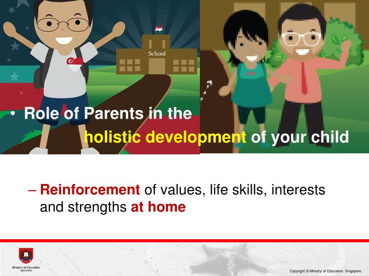 Role of Parents in the
