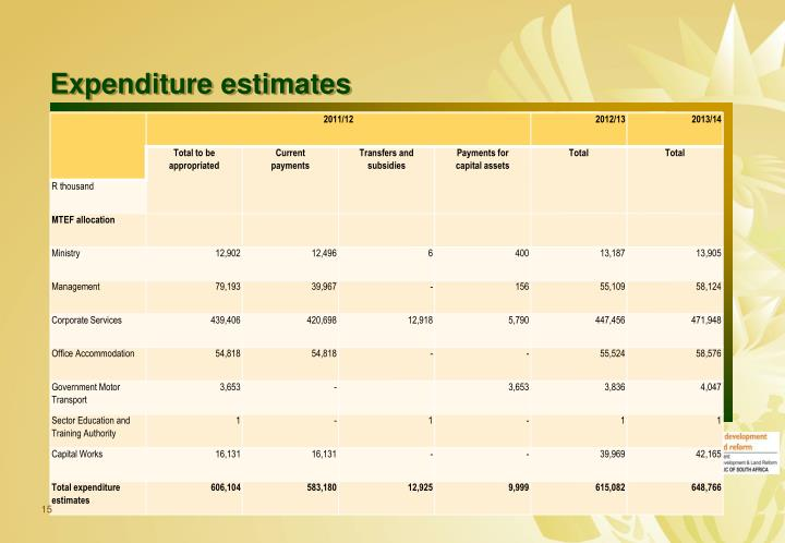 Expenditure estimates