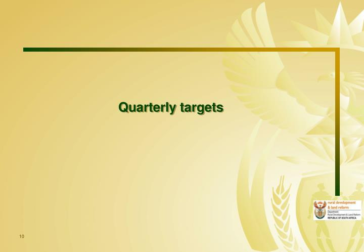 Quarterly targets